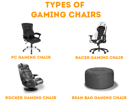 Best Gaming Chairs 2019 ✅ - Top 25 Rated Chair Reviews
